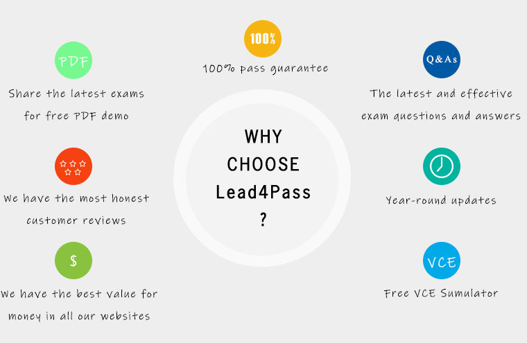 why lead4pass 210-255 exam dumps