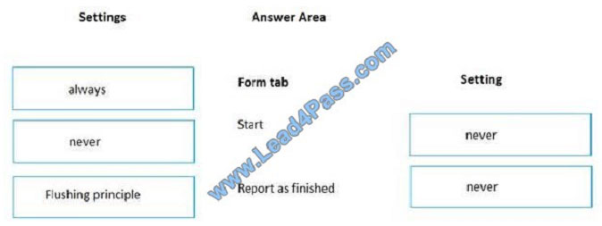 lead4pass mb-320 exam question q10-1