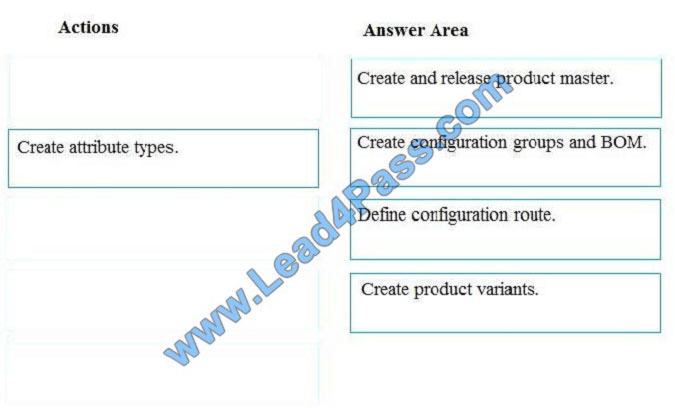 lead4pass mb-320 exam question q12-1
