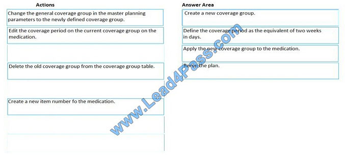 lead4pass mb-320 exam question q4-1