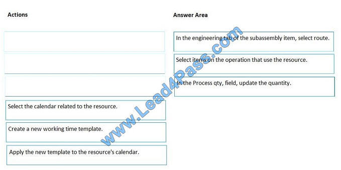 lead4pass mb-320 exam question q6-1