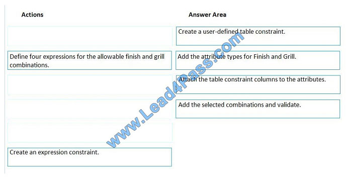 lead4pass mb-320 exam question q7-2
