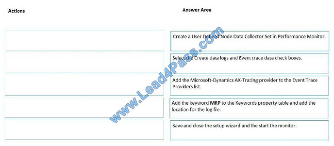 lead4pass mb-320 exam question q8-1