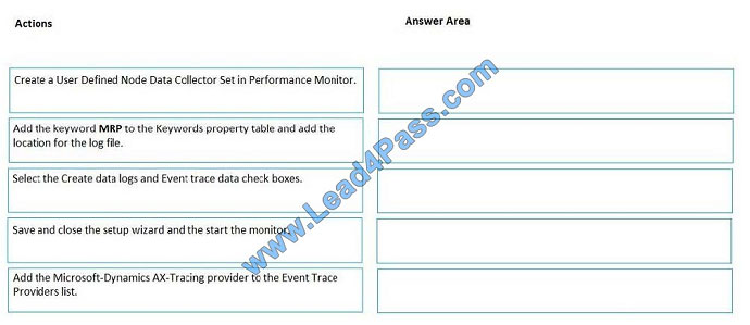 lead4pass mb-320 exam question q8
