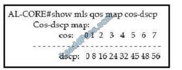 lead4pass cisco 350-401 Practice exams q6