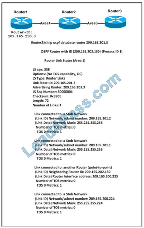 lead4pass cisco 350-501 question q7