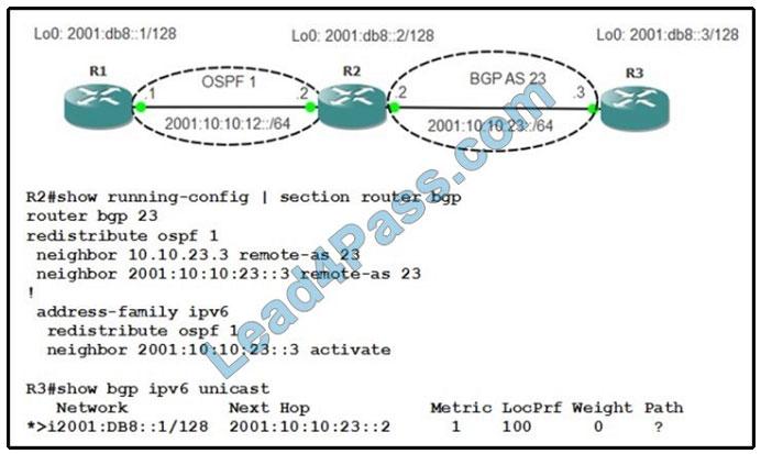 lead4pass cisco 350-501 question q8
