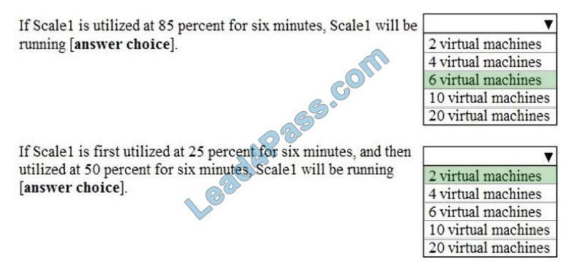 lead4pass az-104 exam questions q11-2