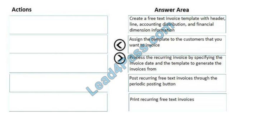 lead4pass mb-310 practice test q4-1