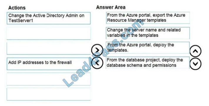 [2021.1] lead4pass dp-300 exam questions q6-1