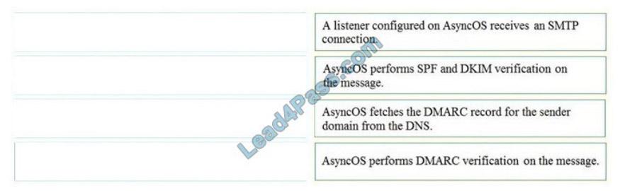 cisco 300-720 exam questions q11-1