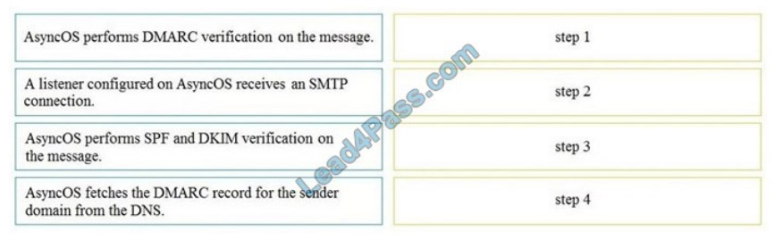 cisco 300-720 exam questions q11